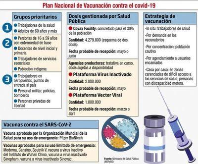 Crecen expectativas por la llegada de las vacunas contra el coronavirus