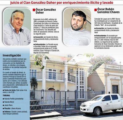 González Daher desafía de nuevo a la  Justicia en juicio por lavado de dinero