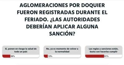 """La Nación / """"Se deben hacer cumplir las reglas y sanciones"""", opina la ciudadanía"""
