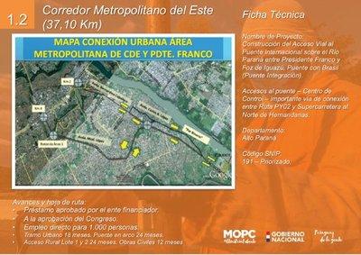 Corredor Metropolitano Este: MOPC licita obras