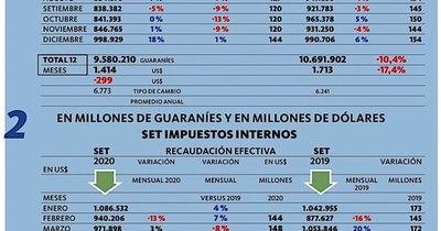 La Nación / Un diciembre movido y favorable