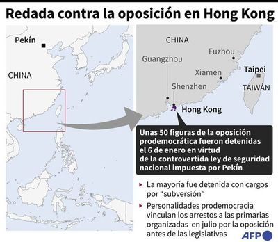 China realiza detenciones masivas en Hong Kong