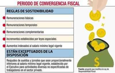 Regla fiscal prohíbe aumento salarial mientras dure  plan de convergencia