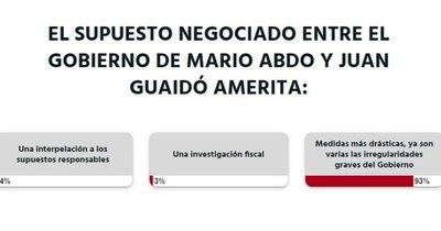 La Nación / Votá LN: Lectores piden medidas drásticas para frenar imperante corrupción