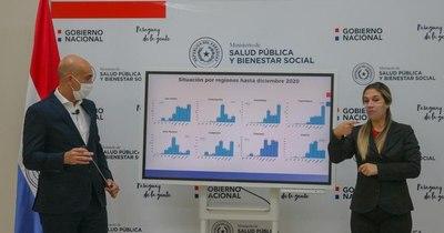 La Nación / COVID-19: Salud sostiene restricciones ante un enero crítico