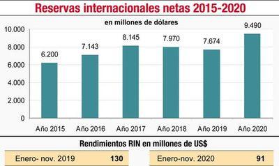 Reservas internacionales cierran con  récord histórico de US$ 9.240 millones