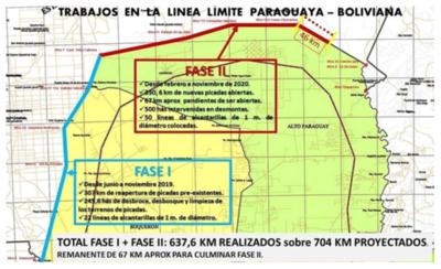 Comisión de Límites habilitó más de 637 kilómetros de picadas en frontera con Bolivia