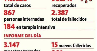 La Nación / Tres días seguidos con mil positivos