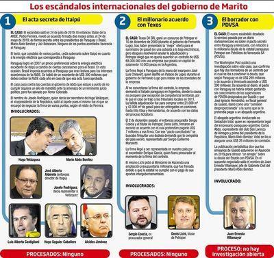 Suman y siguen escándalos que salpican al entorno del Ejecutivo