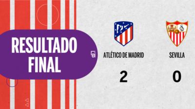 En su casa, Atlético de Madrid venció a Sevilla por 2 a 0