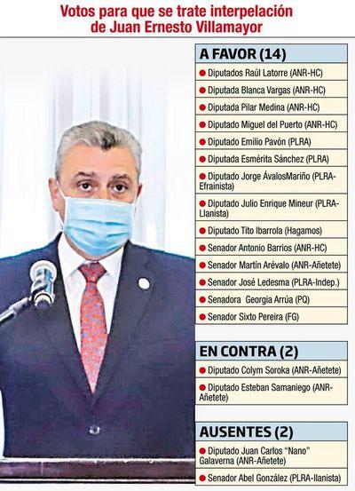 Diputados analizan hoy el pedido de interpelar al ministro Juan Villamayor