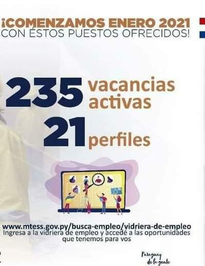Ministerio de Trabajo ofrece 235 vacancias laborales para diversas áreas