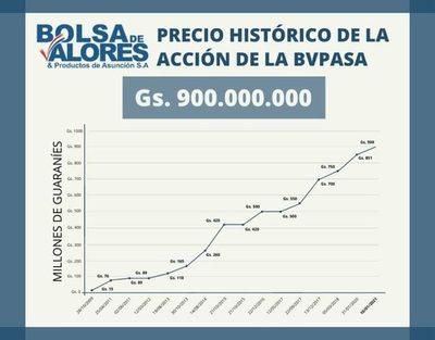 Argentinos invierten en la Bolsa de Asunción