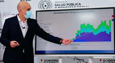 Gobierno prevé USD 90 millones para compra rápida de vacunas anti-Covid