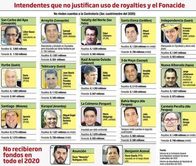 Contraloría revela que 15 intendentes no rindieron Fonacide ni royalties