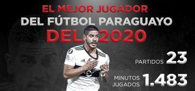 Jorge Recalde, el mejor jugador de la temporada 2020