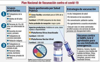 Continúa la polémica por la tardía adquisición de las vacunas anticovid