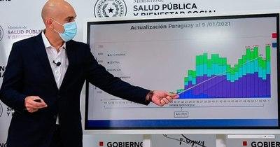 """La Nación / Llegada de vacunas es """"inminente"""" pero sin fecha, según anuncio de Mazzoleni"""