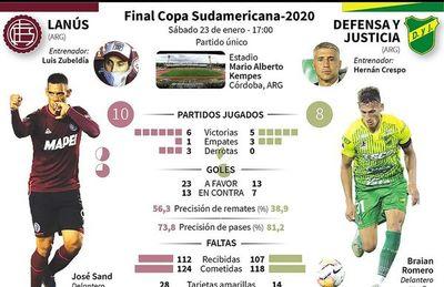Final argentina con pasaje a la historia