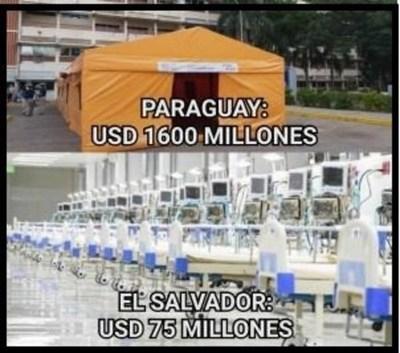 Mientras El Salvador usa sabiamente sus recursos, aquí despilfarran y roban todo