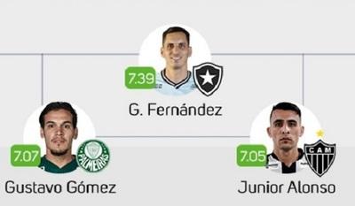 Tres paraguayos entre los mejores en Brasil, aunque uno no tiene competencia