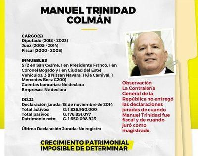 UNA RAYA MÁS AL DIPUTADO DE ALTO PARANÁ MANUEL TRINIDAD COLMÁN