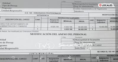 Ejecutivo municipal de Encarnación solicitó que director de Hacienda perciba jugoso sueldo
