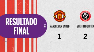 Por una mínima ventaja Sheffield United se lleva los tres puntos ante Manchester United