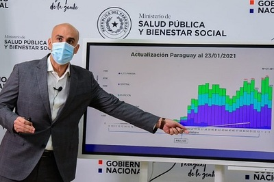 Mazzoleni informa sobre ligero descenso de casos en Asunción
