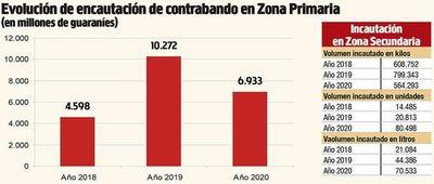 En 2020 se incautaron productos de contrabando por G. 6.933 millones