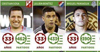 Los jugadores con más partidos en los 10 clubes de Primera