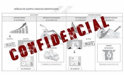HOY / Olimpia, Trovato y Fundación Franjeada: investigados por indicios de lavado y evasión