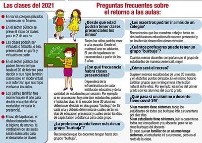 Educación no detalla cómo serán las clases y hay incertidumbre en los padres