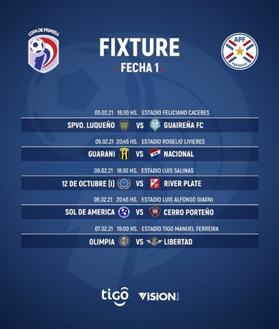 Desde hoy vuelve el Fútbol Paraguayo