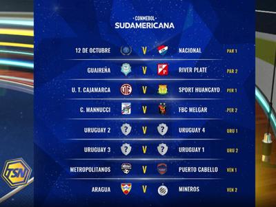 Los cruces de los paraguayos en la Copa Sudamericana