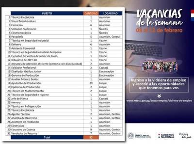 INICIA LA FERIA DE EMPLEO VIRTUAL CON 92 VACANCIAS DISPONIBLES