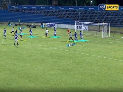 Las mejores opciones de ataque en el debut de Cerro Porteño ante Sol