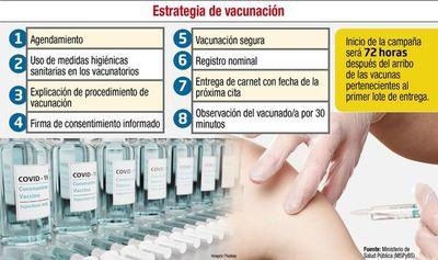 Se inicia inscripción para  vacunación  sin fecha de llegada de las dosis