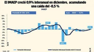 Cifras de fin de año confirman menor caída de la economía y buen arranque