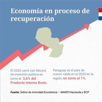 Ejecutivo destaca avances en proceso de recuperación económica tras pandemia