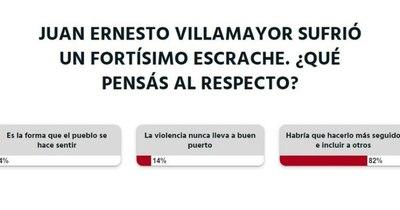 "La Nación / Votá LN: lectores esperan que escraches sean más seguidos e ""incluya a otros"""