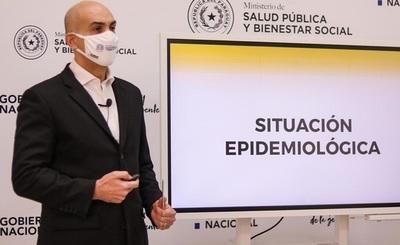 Mazzoleni confirma primer caso de reinfección de Coronavirus en Paraguay