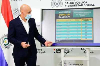 Paraguay confirma primer reinfectado por Covid-19 y segundo fallecido por Dengue