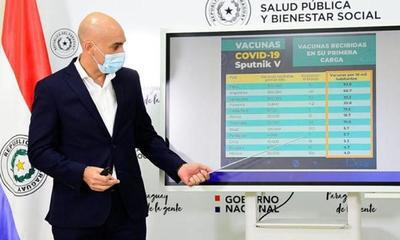 Paraguay; Confirman primer reinfectado por covid-19 y descartan cepas nuevas – Prensa 5
