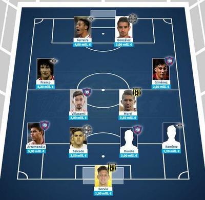 El once de los jugadores más valiosos del fútbol paraguayo – Prensa 5
