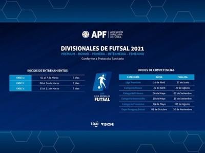 El Futsal y su retorno seguro