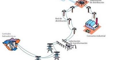 La Nación / Quieren analizar la eficiencia energética local