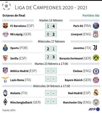 Juega el campeón y Atlético vs. Chelsea