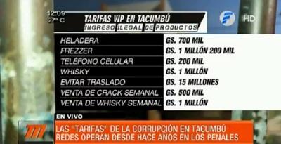 Revelan tarifas de ingreso clandestino de productos en Tacumbú