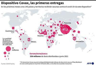 Covax empieza en África distribución de las primeras vacunas anticovid-19